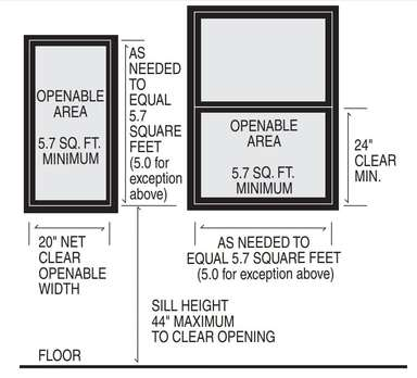 Egress Window: What Does That Mean?